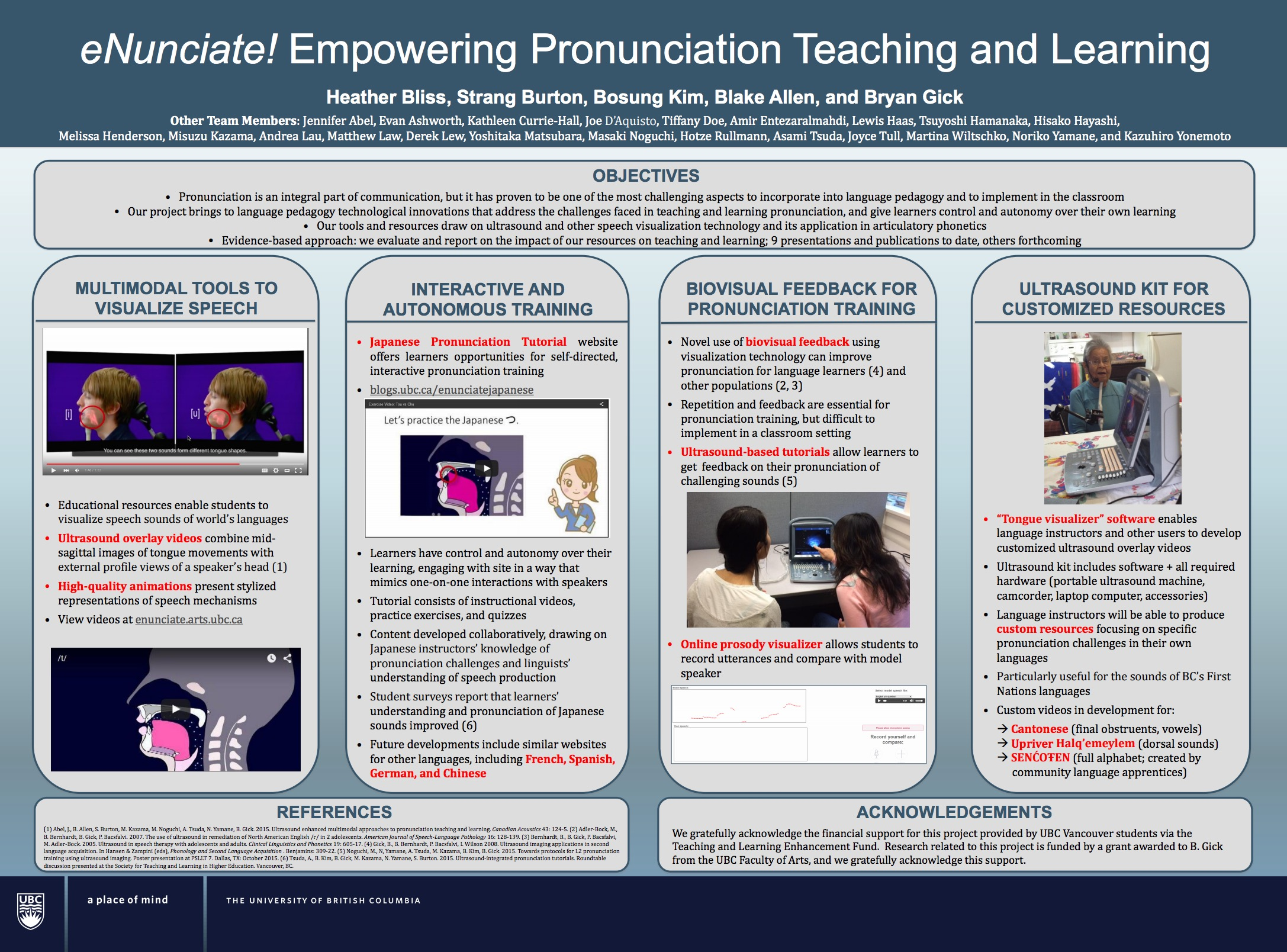 college english multimodal teaching and autonomic learning Ut/rhodes faculty mentors human speech and motor systems and use multimodal neurophysiological degeneration of the sensory and autonomic nervous.